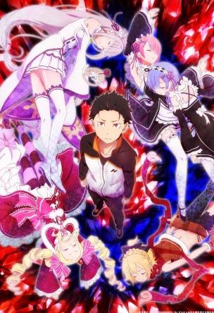 Re: Zero Kara Hajimeru Isekai Seikatsu audio latino
