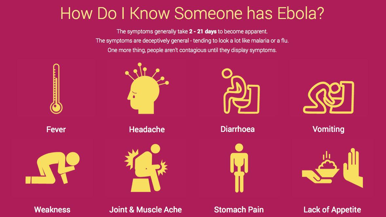 كيف اعرف شخص مصاب أو مريض بفيروس ايبولا المميت؟
