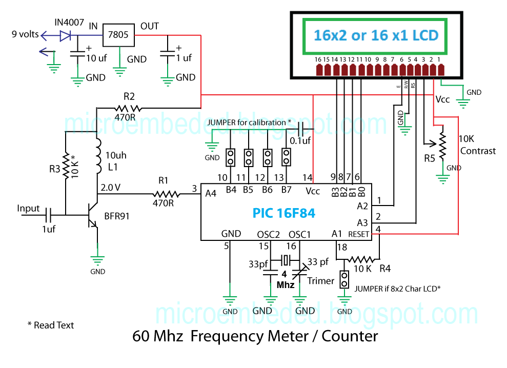 embedded engineering 60 mhz frequency meter counter extend the high frequency response any fast npn transistor should be suitable i used a bfr91 but you substitute a transistor scrounged from an