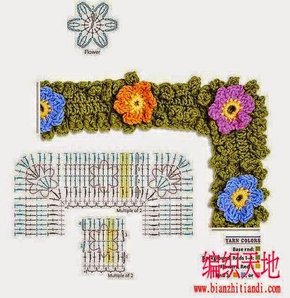 7 patrones de puntillas y de sus esquinas | Crochet y Dos agujas ...