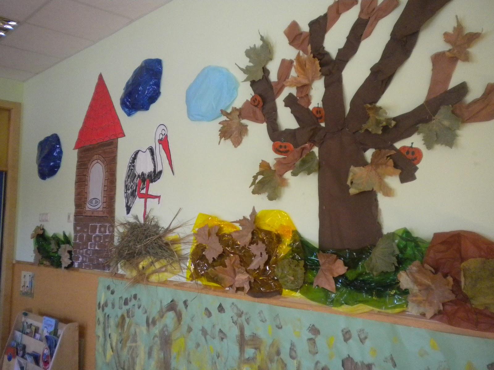 Recursos de educaci n infantil decoraci n del aula for Decoracion de aula para navidad