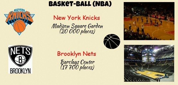 Match de basket NBA à New York
