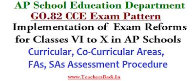 Curricular,Co-Curricular Areas,FAs SAs Assessment Procedure