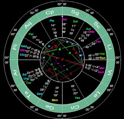 LIBRA 2016 INGRESS - September 22, 2016 - 14:22 (2:22 p.m.) UT/+0