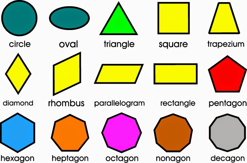 Grade 2 Pinterest - 2d shape teaching ideas2d shapes first grade ...