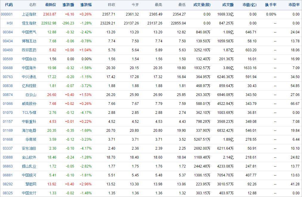 中国株コバンザメ投資ウォッチ銘柄watch20140930