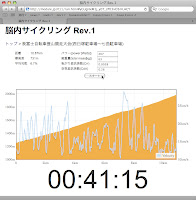 表富士自転車登山競走大会シミュレータ