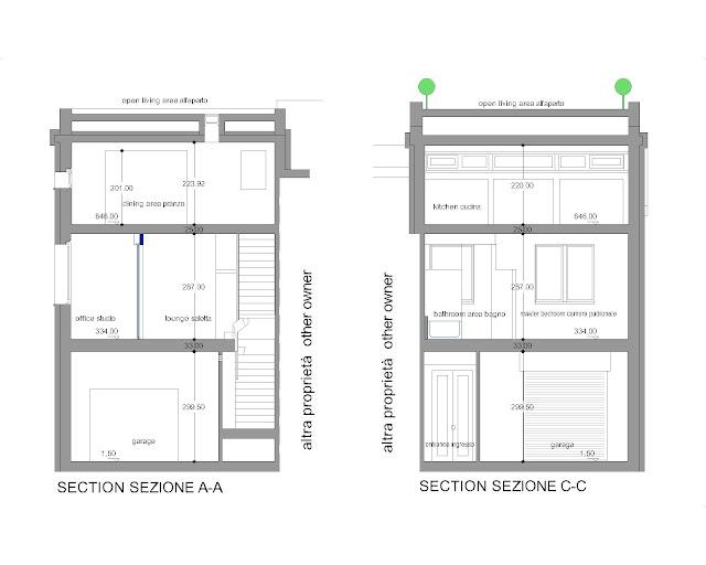 sezioni sections A-A C-C