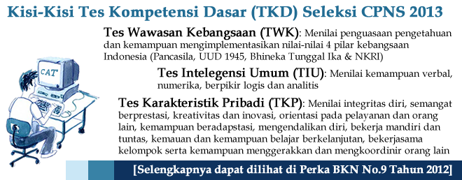 Info Tabagsel Com Kisi Kisi Soal Ujian Tkd Cpns 2013