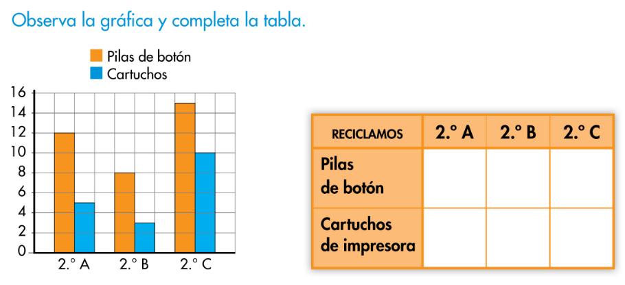 http://www.primerodecarlos.com/SEGUNDO_PRIMARIA/mayo/tema_3-3/actividades/otras/mates/grafico_barras.swf