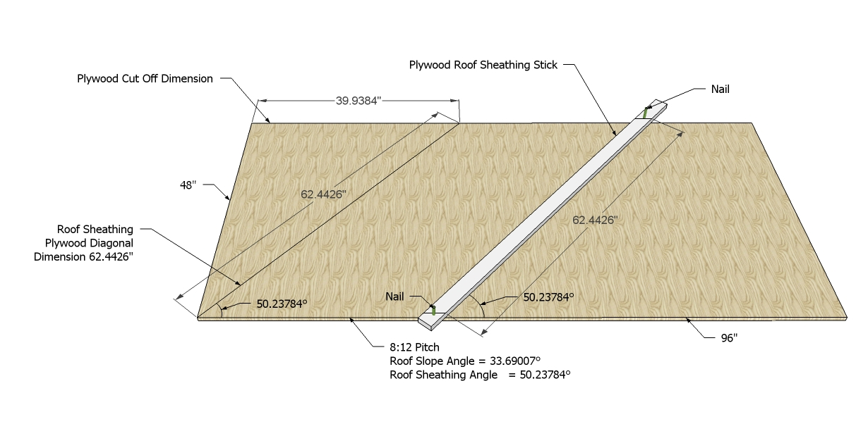 Roof framing geometry plywood roof sheathing stick for Roof sheathing thickness