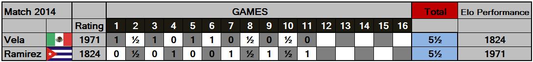Standings 2014