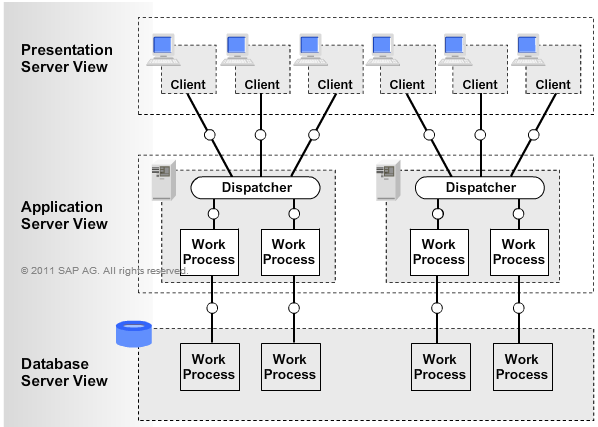 Oracle 20Database also Taw10 Flow Of Abap Program moreover Why Is Hibernate Generating Additional Entities When Mapping Many To Many Relati as well Open Modeling as well Mysql Database Schema For Role Based System. on relational database management system