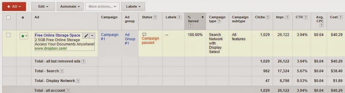 AdWords Dropbox Campaign