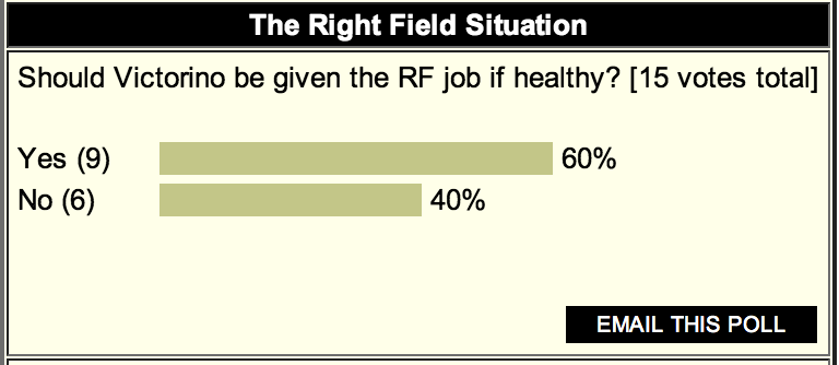 POLL: Most Favor 'Flyin Hawaiian' In Right Field