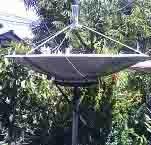 arah antena parabola ke satelit tegak lurus