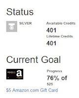 Status: 401 available credits, 401 lifetime credits. 76% of 525 credits.
