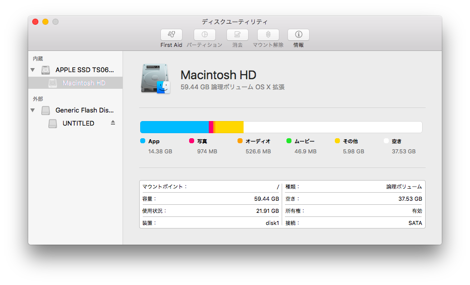 那覇レポート: OSX El CapitanでCD/DVDイメージを物理メディアに焼く方法