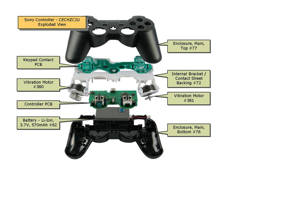 similiar ps3 controller diagram keywords playstation 2 controller diagram besides ps3 controller button diagram