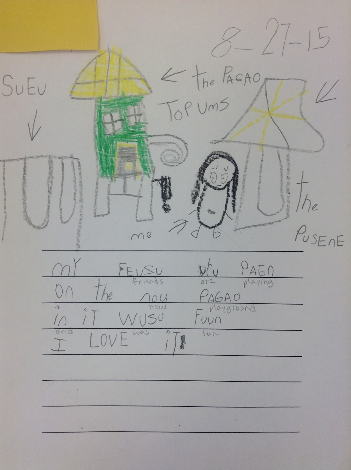 kindergarten writing samples Here are some developmental writing rubrics and standards or expectations-based rubrics for kindergarten teachers.