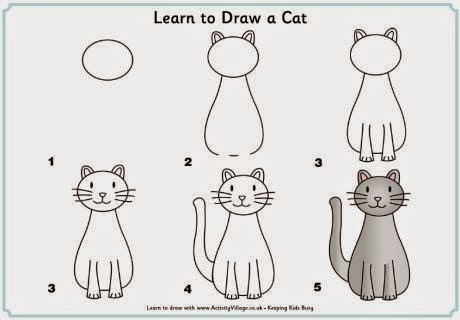 Learn to draw a cat for kids