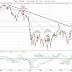 Trenden intakt nedåt i OMXS30
