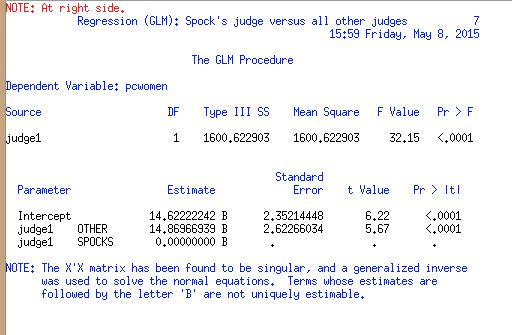Stat n Math : Case Study: The Spock Conspiracy Trial, in SAS (by ...