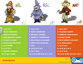 http://www.edu365.cat/primaria/muds/catala/ortografia/index.htm