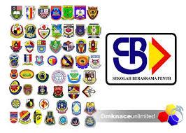 Permohonan SBP 2014