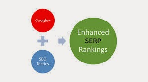 ping-for-increase-serp-ranking