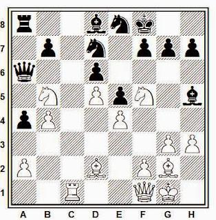 Cambios en el medio juego en ajedrez