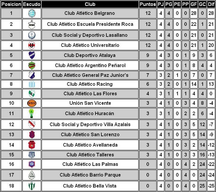 Final de la liga española en Vivo - Futbol Sapiens