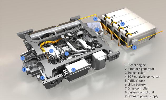MTU Hybrid PowerPack