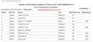 KTET 2015 Merit List
