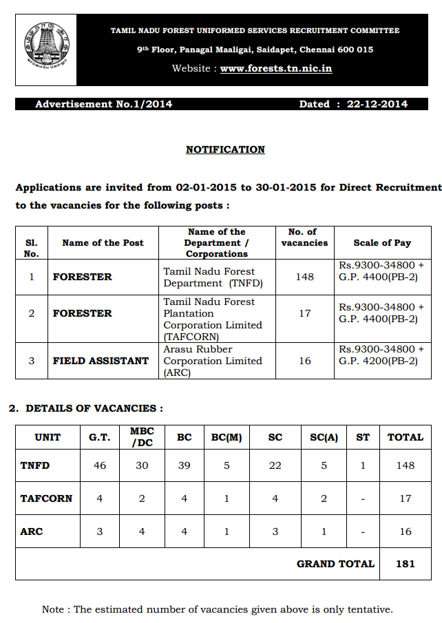 TN Forest Jobs Notification