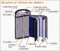 Baterai murah lithium-ion berperforma lebih baik