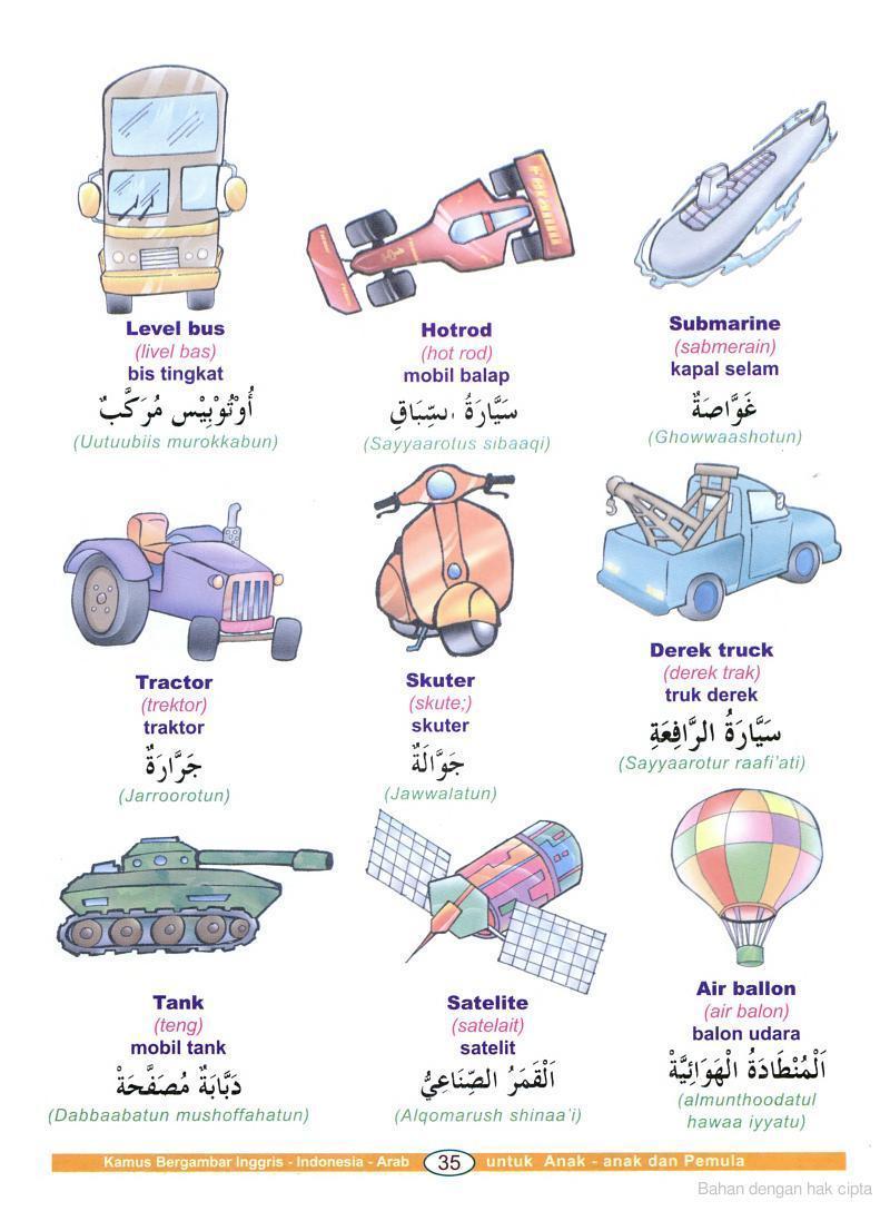 Kenalilah Bahasa Arab Kenderaan Kenderaan Dalam Bahasa Arab المواصلات