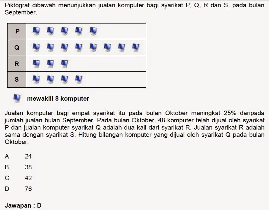 download Contoh soalan Matematik peperiksaan bertulis S27