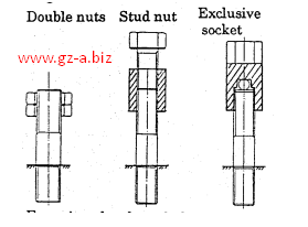 Cara Melepas dan Memasang Stud Bolt (2)