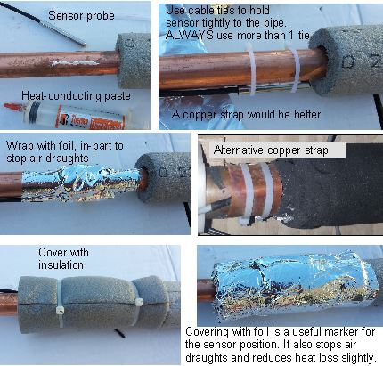 John cantor heat pumps temperature sensing with for Is copper pipe better than pvc