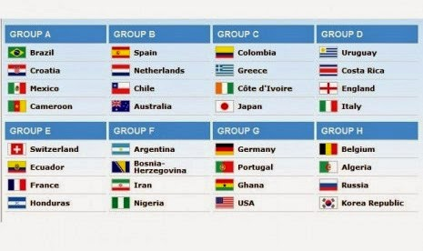 Hasil Pertandingan Final Piala Dunia 2014 Brazil dan ...