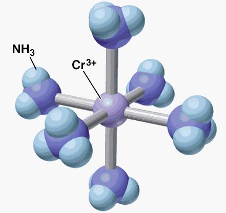 ion senyawa kompleks