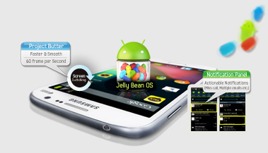 Should You Buy Samsung Galaxy Grand Duos? - Best Android Apps,Games