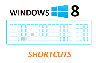 Complete List of Keyboard Shortcuts in Windows 8