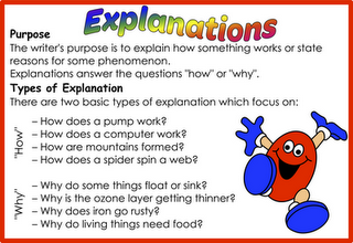 Expository writing lesson plans worksheets lesson