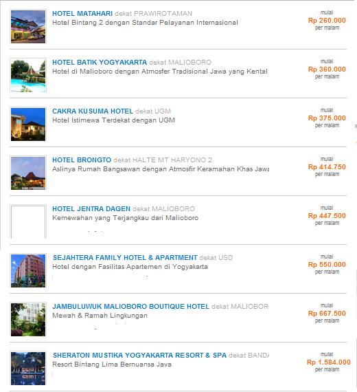 Hotel diYogyakarta Murah