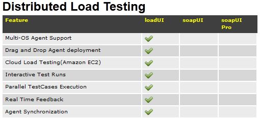 Linux - JVM crashes when running SOAPUI on Ubuntu - Stack Overflow