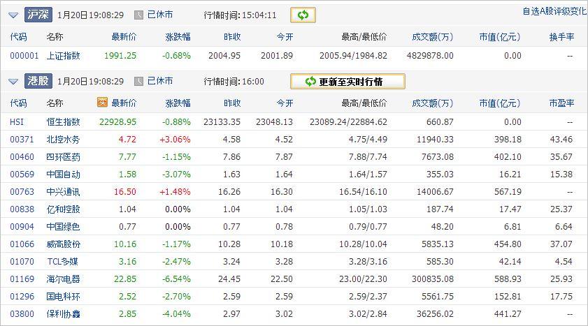 中国株コバンザメ投資ウォッチ銘柄watch20140120