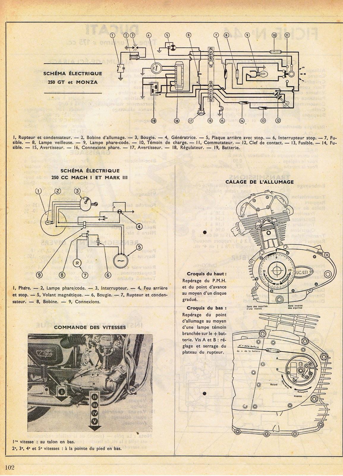 motocycles oldies passion ducati 250 cc 5 vitesses arbre cames en t te type 250 gt. Black Bedroom Furniture Sets. Home Design Ideas