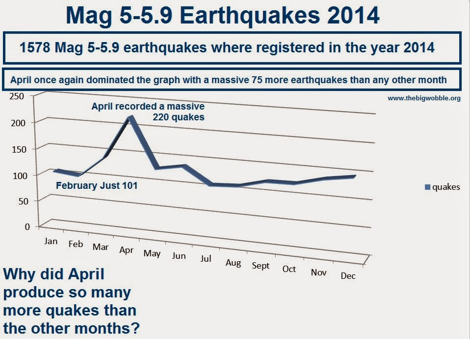 6/23/2014 -- 8.0M Earthquake and Tsunami strike Alaska -- Aleutian Islands Pacific Warning  Untitled
